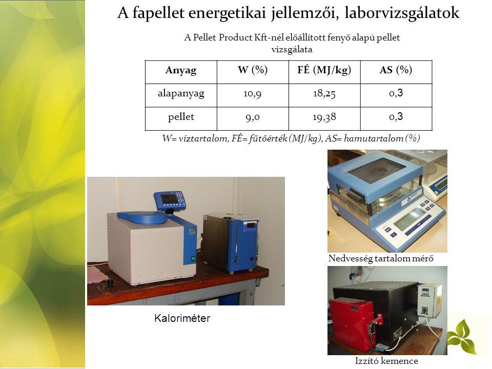 A fapellet energetikai jellemzői, laborvizsgálatok