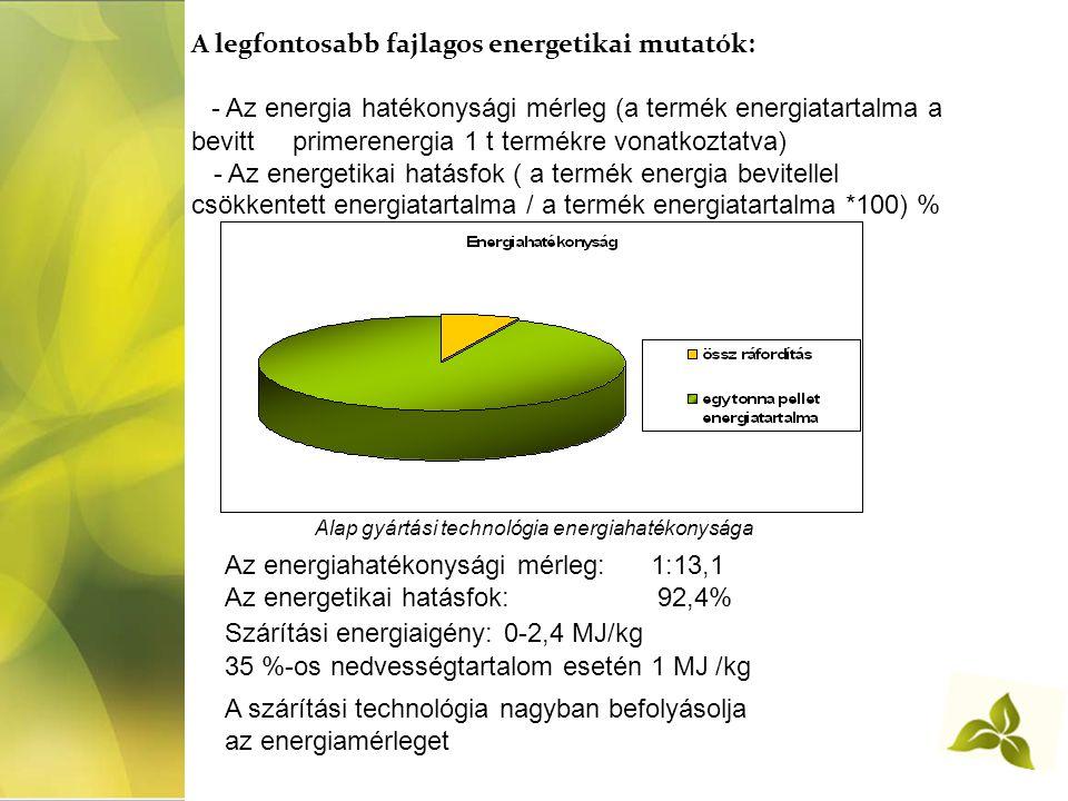 Alap gyártási technológia energiahatékonysága