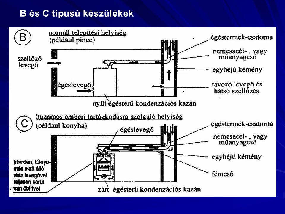 B és C típusú készülékek