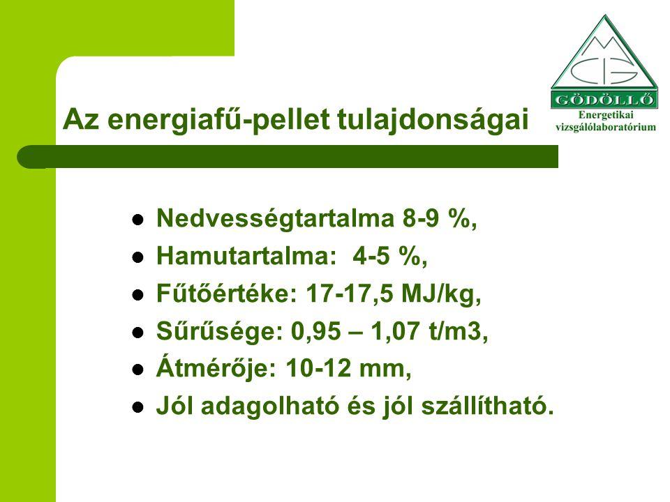Az energiafű-pellet tulajdonságai