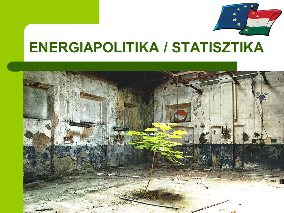 ENERGIAPOLITIKA / STATISZTIKA