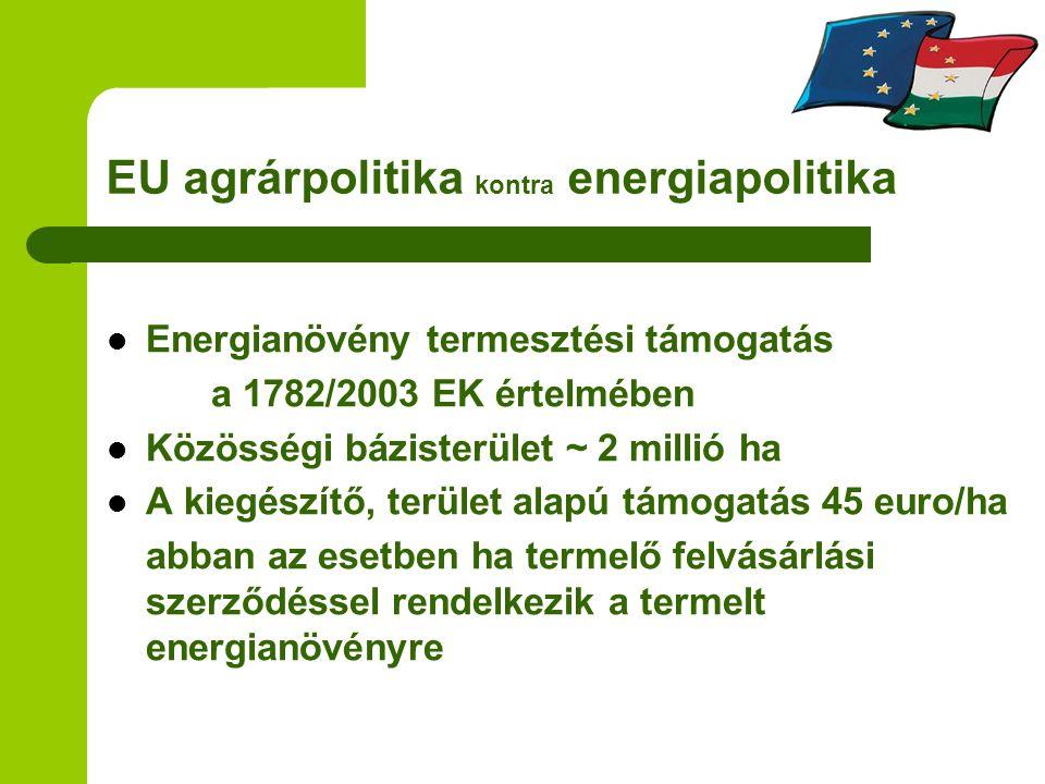 EU agrárpolitika kontra energiapolitika