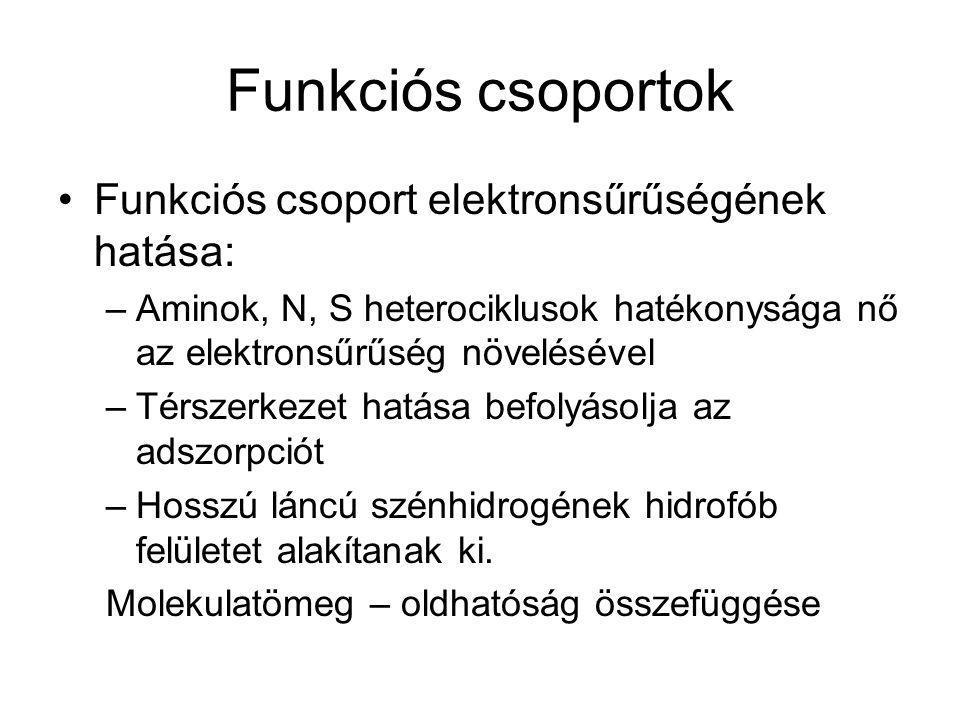 Funkciós csoportok Funkciós csoport elektronsűrűségének hatása: