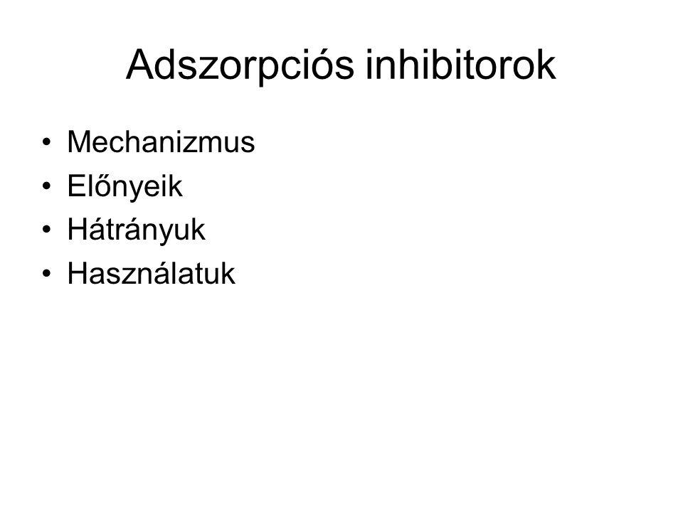Adszorpciós inhibitorok