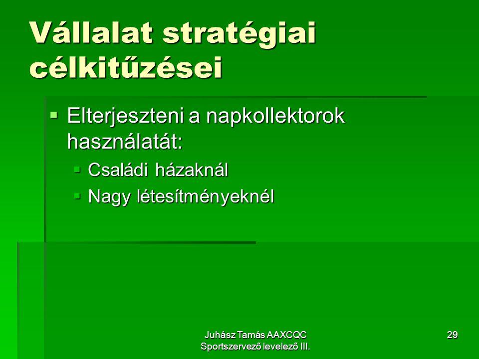 Vállalat stratégiai célkitűzései