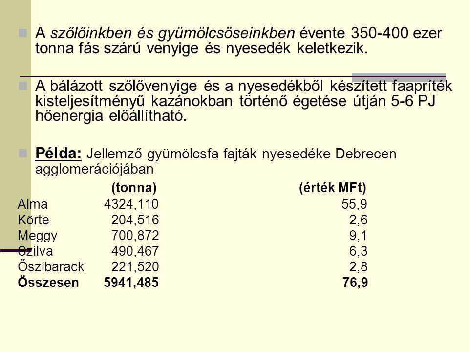 Példa: Jellemző gyümölcsfa fajták nyesedéke Debrecen agglomerációjában