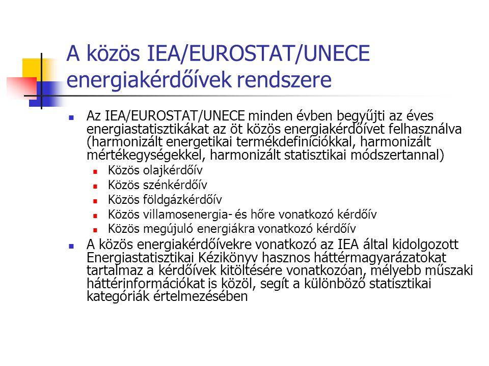 A közös IEA/EUROSTAT/UNECE energiakérdőívek rendszere