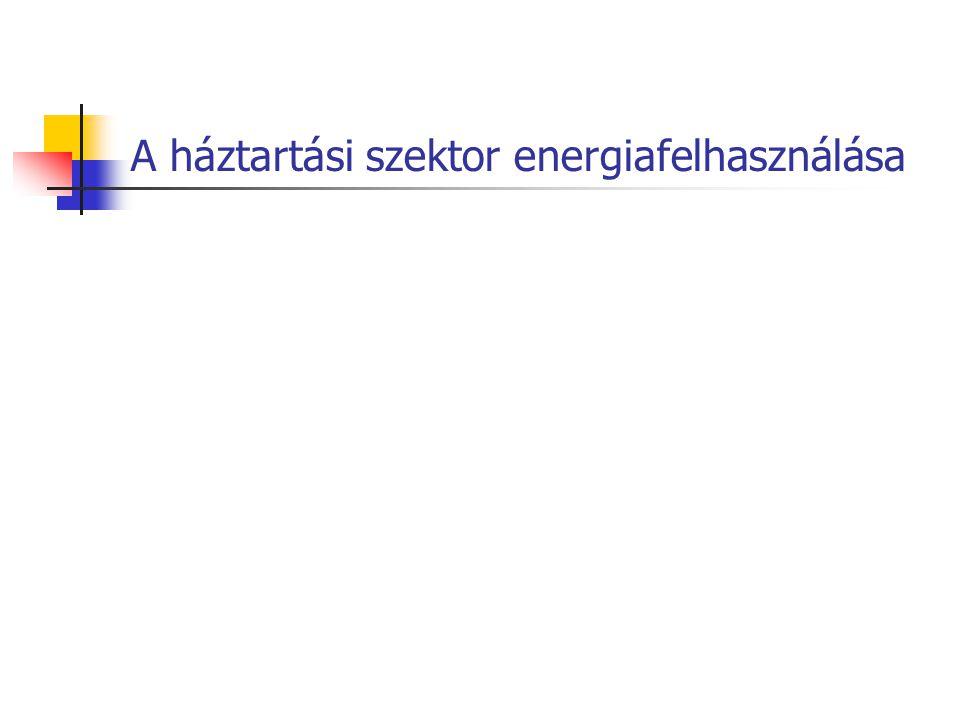 A háztartási szektor energiafelhasználása