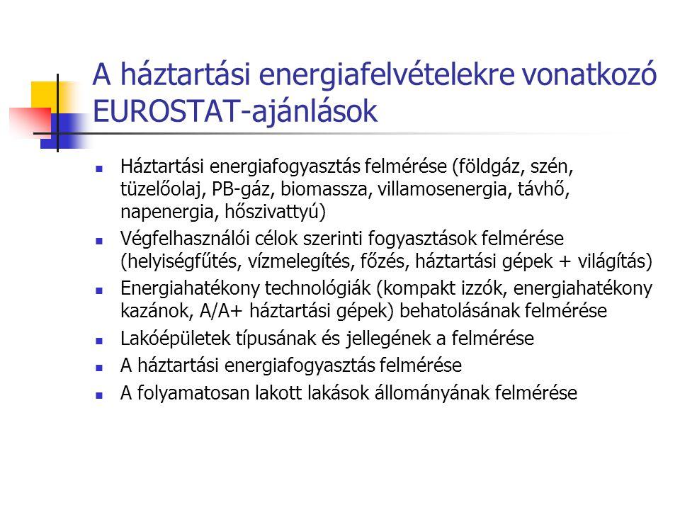 A háztartási energiafelvételekre vonatkozó EUROSTAT-ajánlások