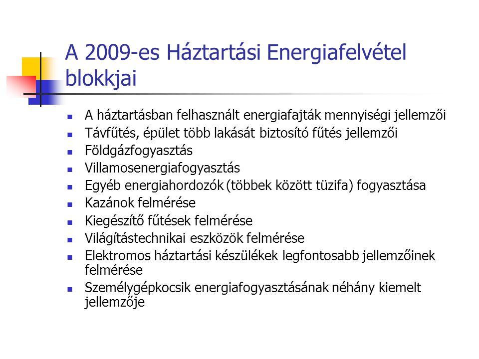 A 2009-es Háztartási Energiafelvétel blokkjai