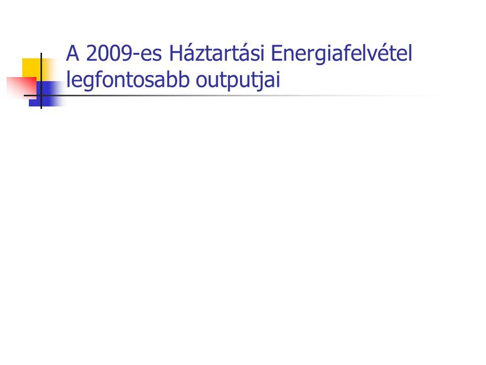 A 2009-es Háztartási Energiafelvétel legfontosabb outputjai