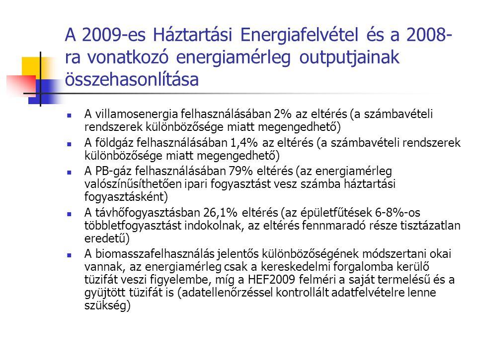 A 2009-es Háztartási Energiafelvétel és a 2008-ra vonatkozó energiamérleg outputjainak összehasonlítása