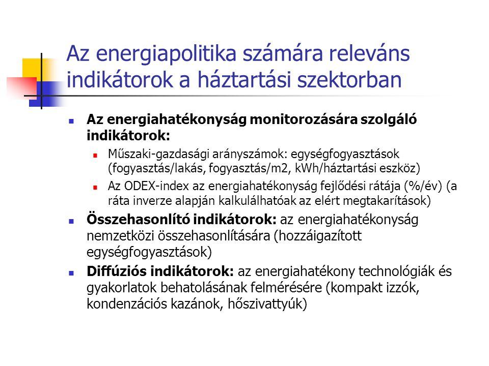 Az energiapolitika számára releváns indikátorok a háztartási szektorban