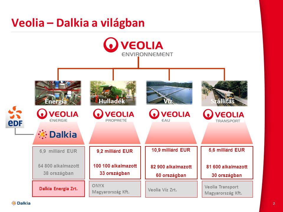 Veolia – Dalkia a világban