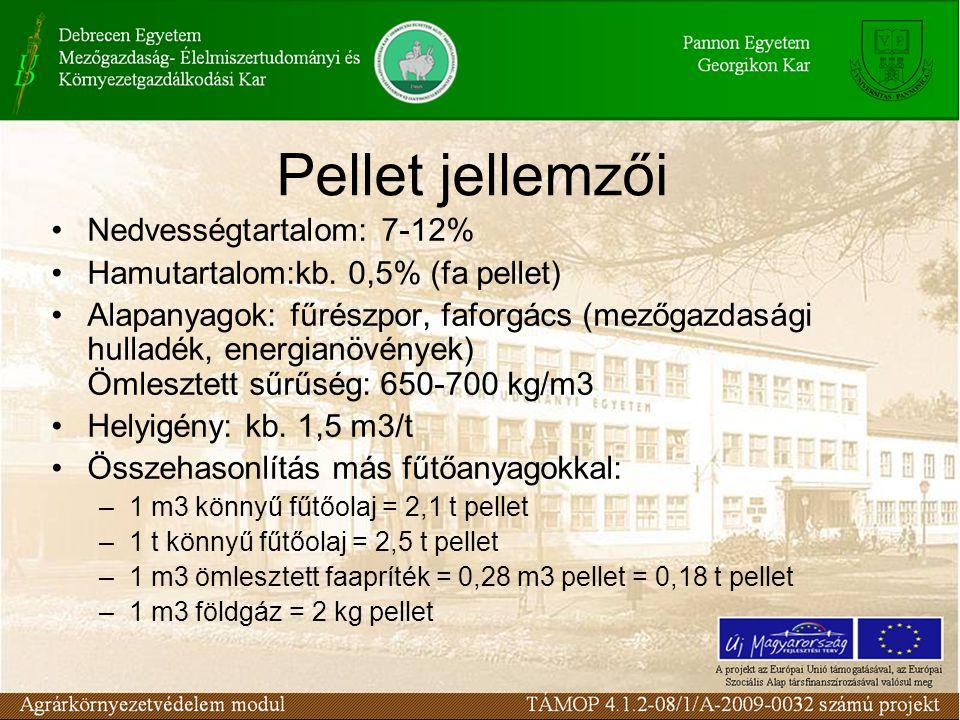 Pellet jellemzői Nedvességtartalom: 7-12%