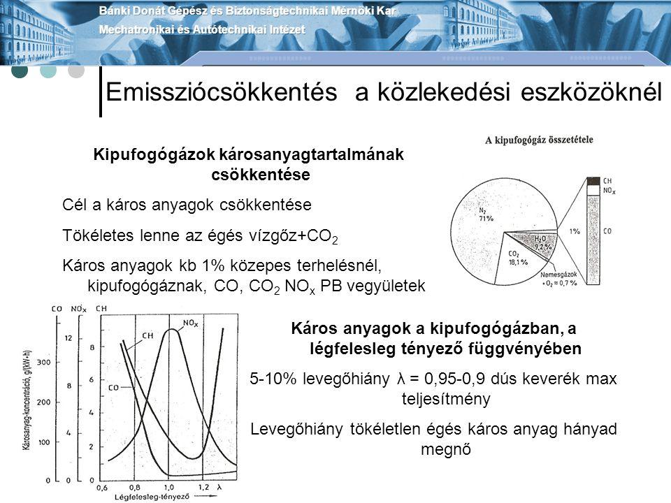Emissziócsökkentés a közlekedési eszközöknél