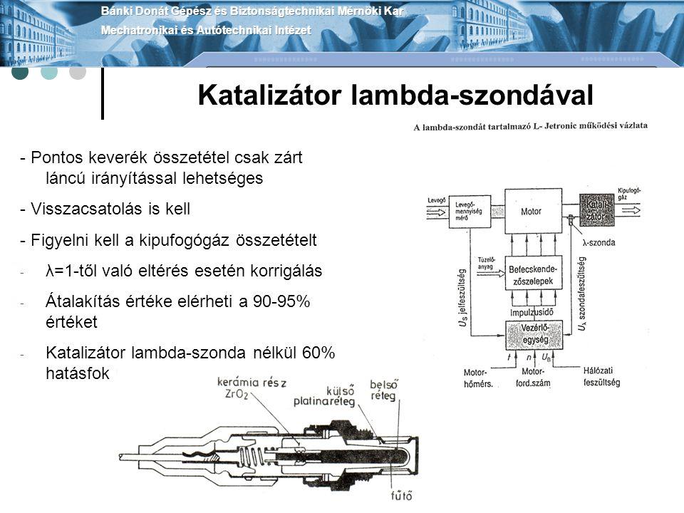 Katalizátor lambda-szondával