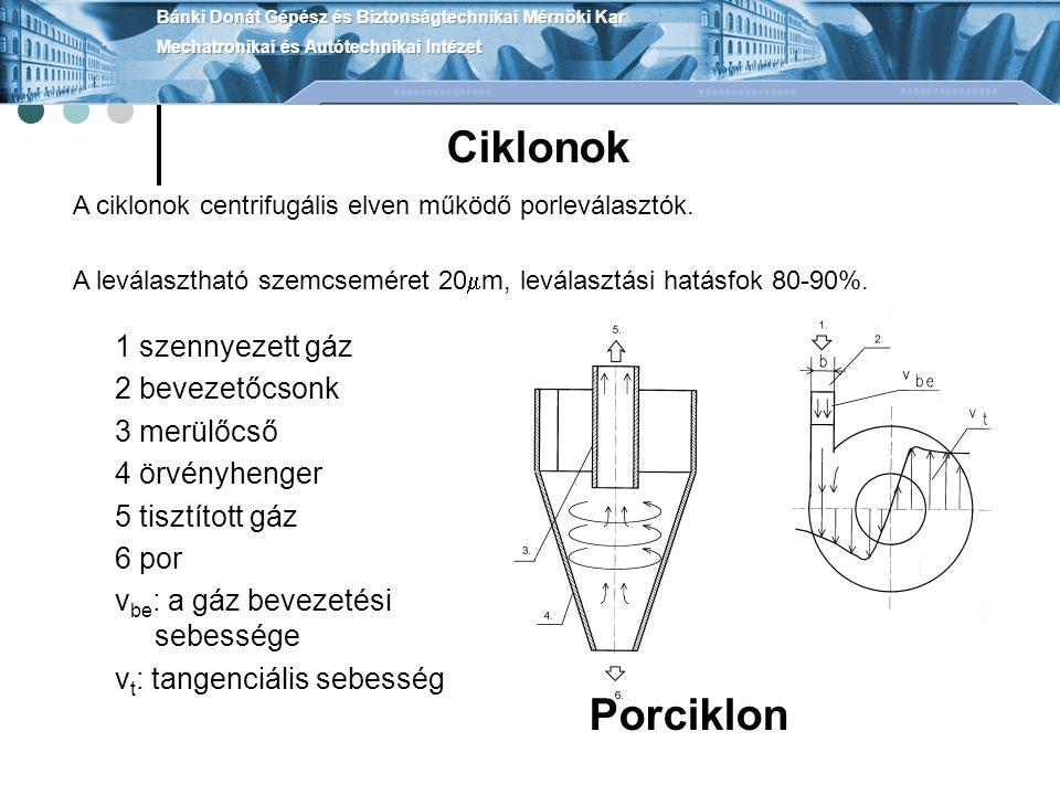 Ciklonok Porciklon 1 szennyezett gáz 2 bevezetőcsonk 3 merülőcső