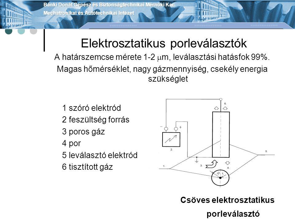 Csöves elektrosztatikus porleválasztó