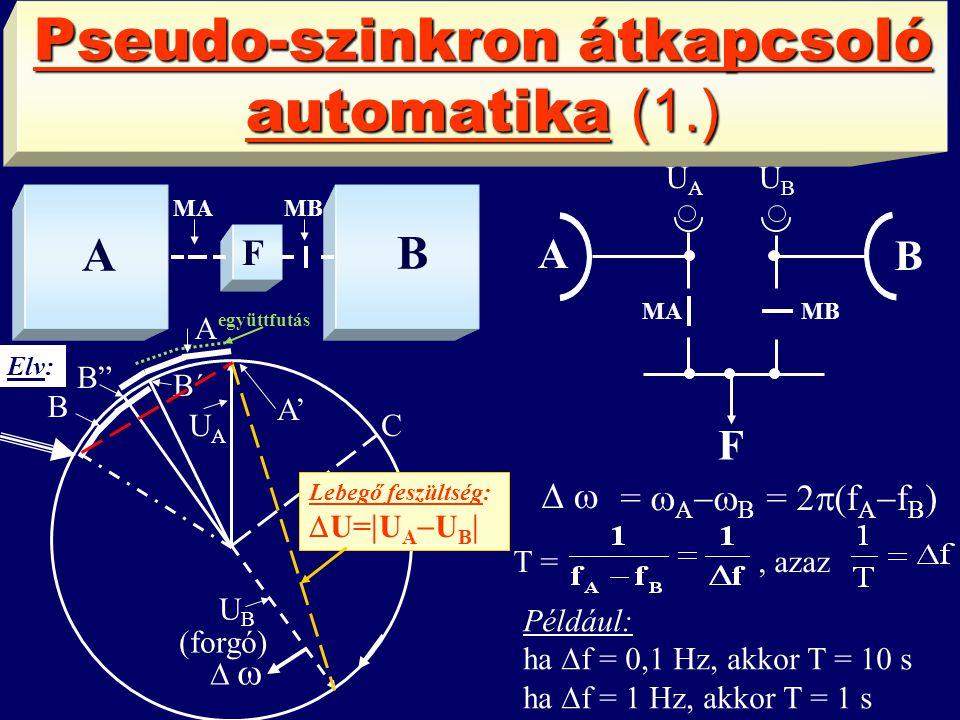 Pseudo-szinkron átkapcsoló automatika (1.)