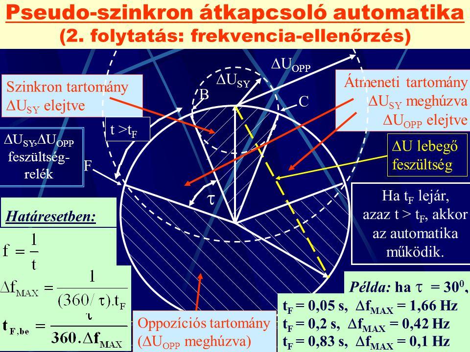 Pseudo-szinkron átkapcsoló automatika (2