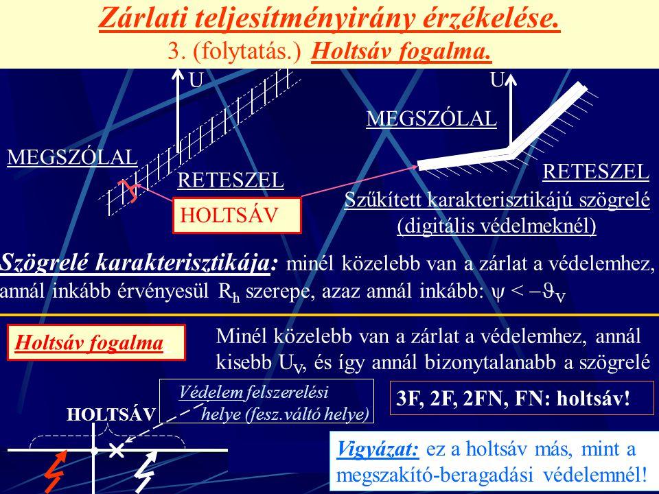 Zárlati teljesítményirány érzékelése. 3. (folytatás.) Holtsáv fogalma.
