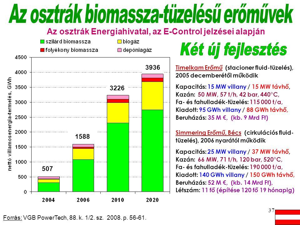 Az osztrák biomassza-tüzelésű erőművek