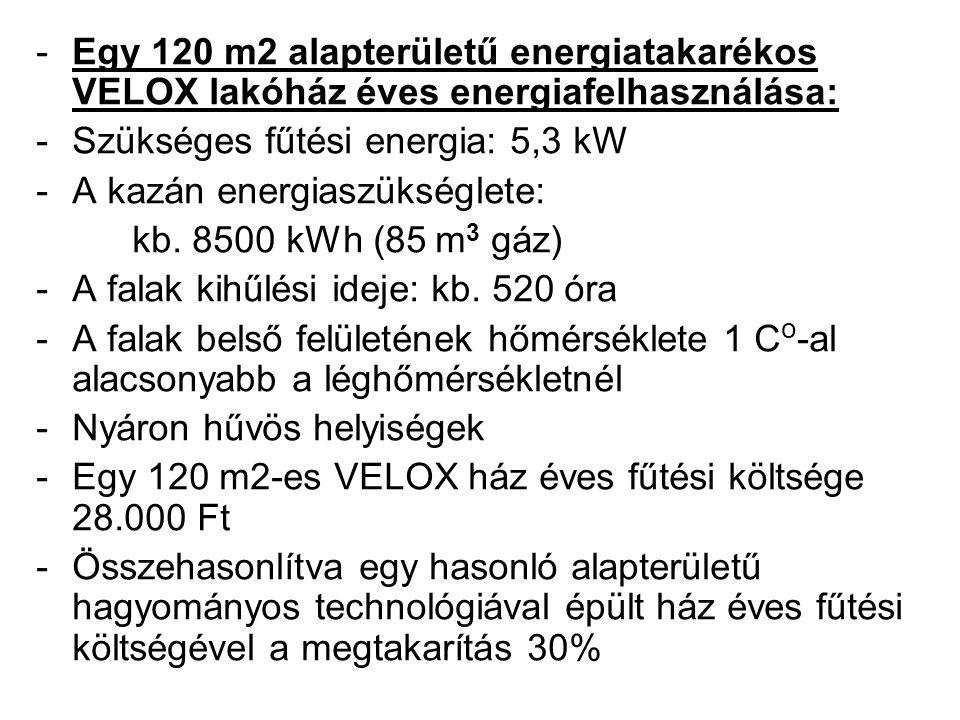 Egy 120 m2 alapterületű energiatakarékos VELOX lakóház éves energiafelhasználása: