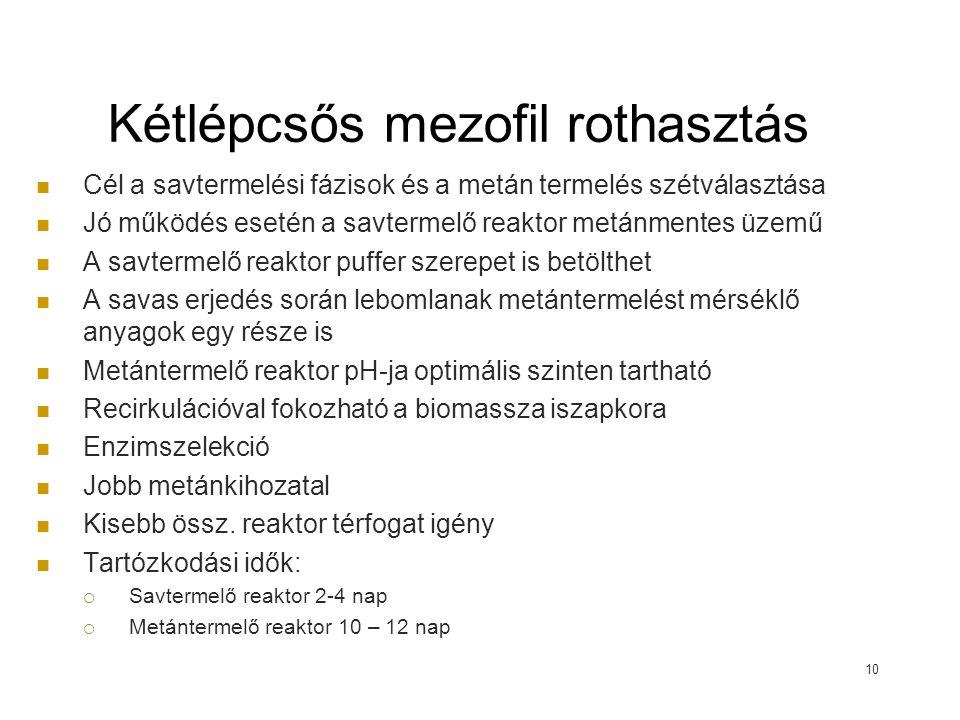 Kétlépcsős mezofil rothasztás