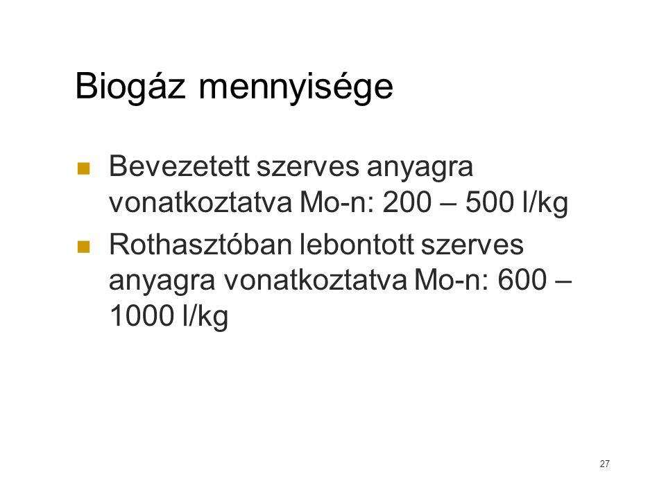 Biogáz mennyisége Bevezetett szerves anyagra vonatkoztatva Mo-n: 200 – 500 l/kg.