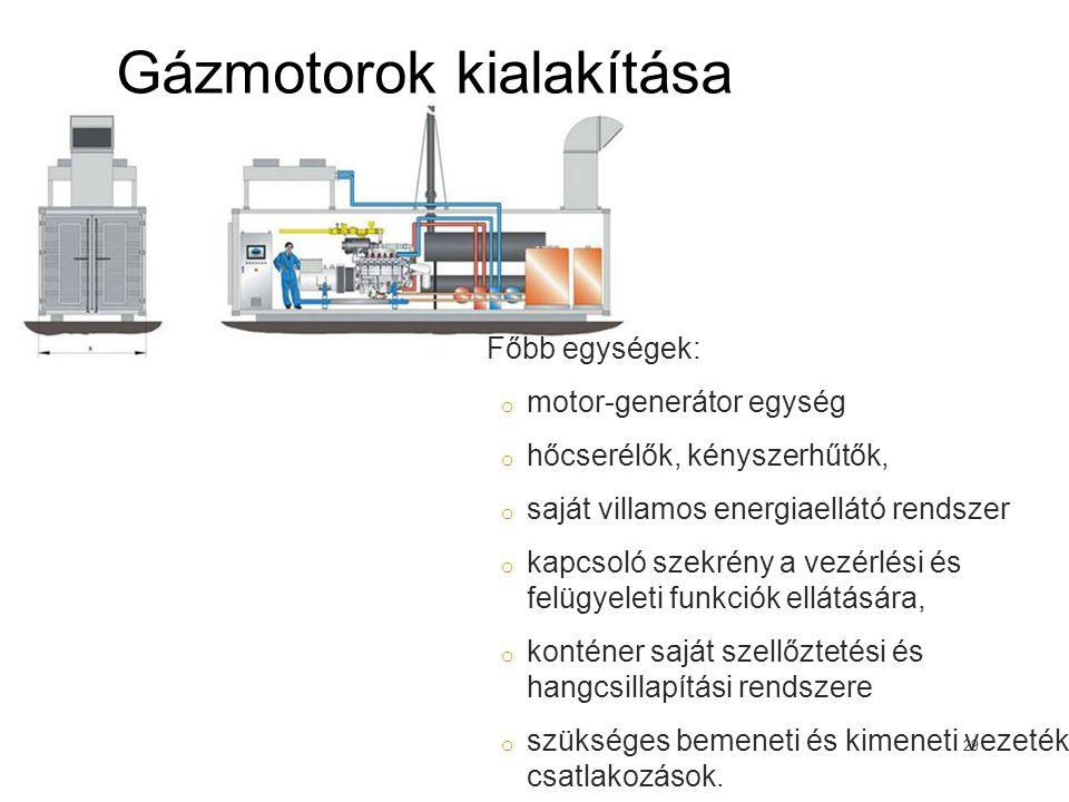 Gázmotorok kialakítása