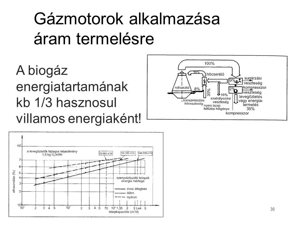 Gázmotorok alkalmazása áram termelésre