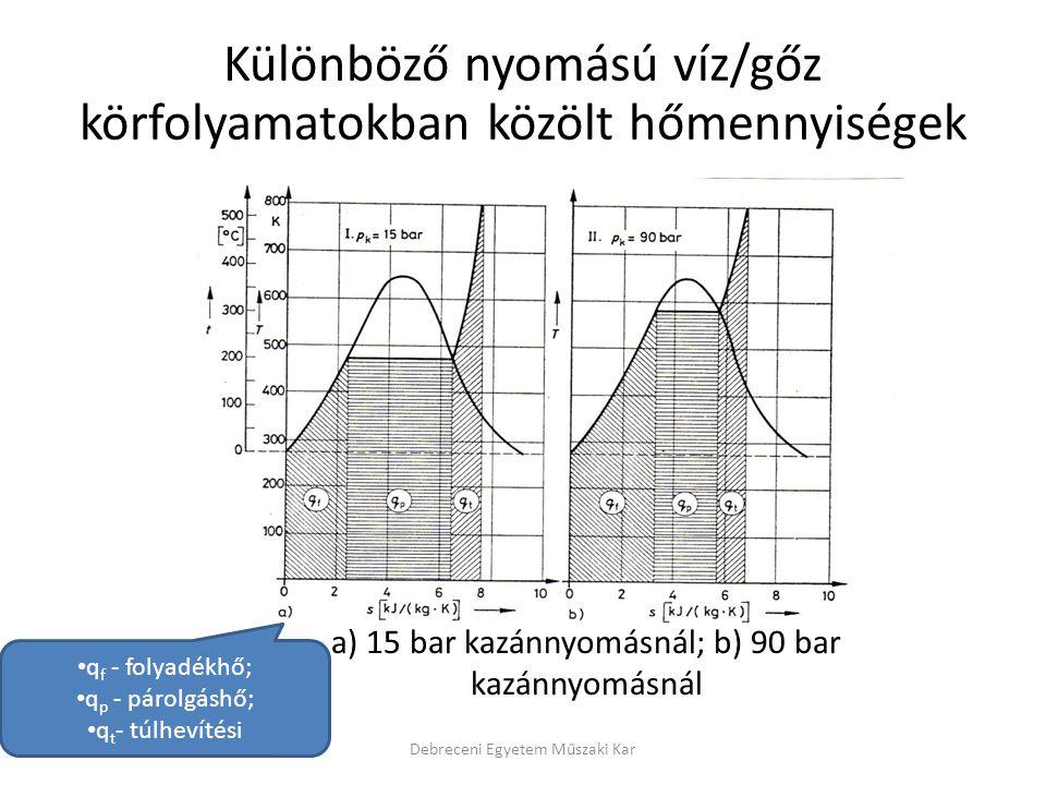 Különböző nyomású víz/gőz körfolyamatokban közölt hőmennyiségek