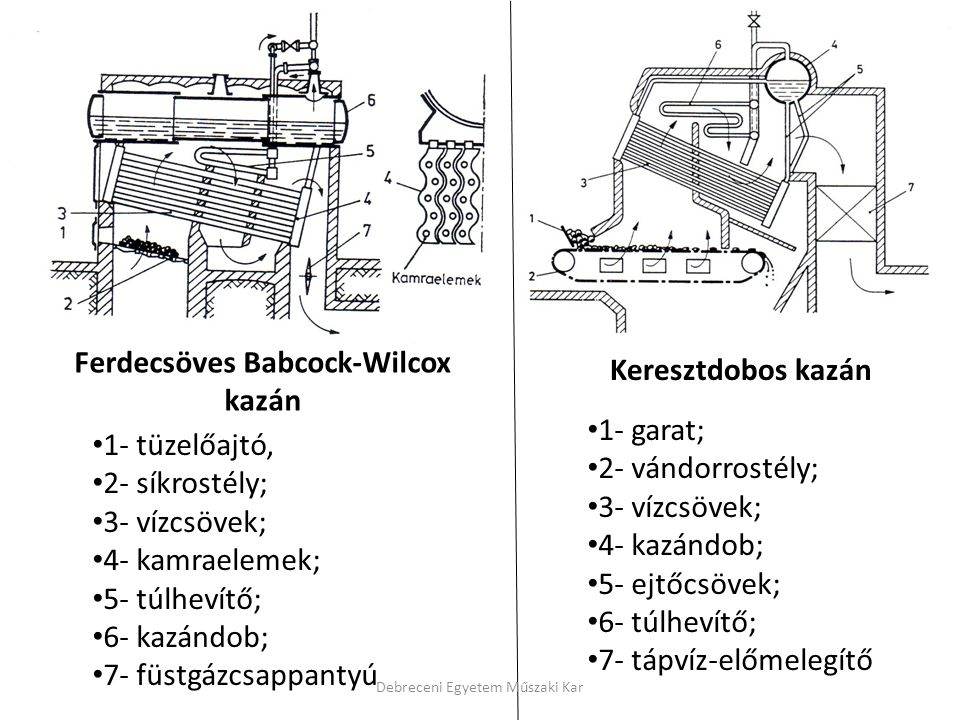 Ferdecsöves Babcock-Wilcox kazán