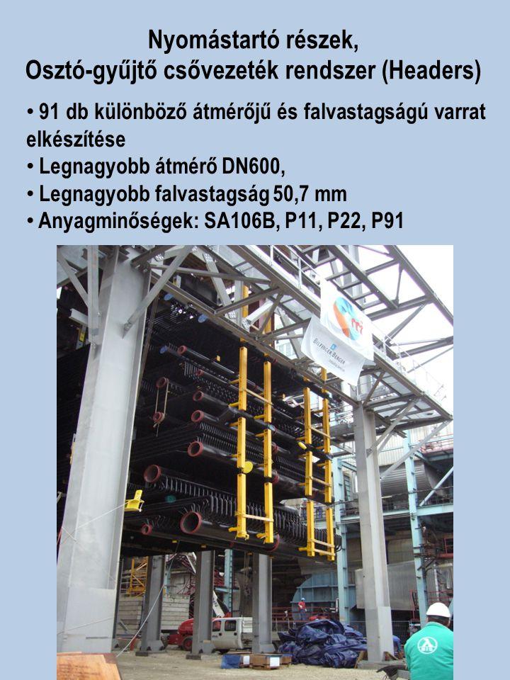 Osztó-gyűjtő csővezeték rendszer (Headers)