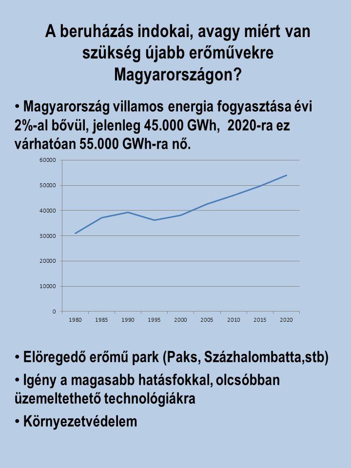 A beruházás indokai, avagy miért van szükség újabb erőművekre Magyarországon