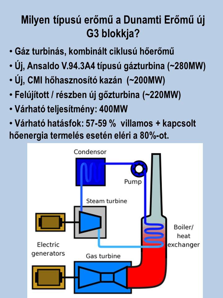 Milyen típusú erőmű a Dunamti Erőmű új G3 blokkja