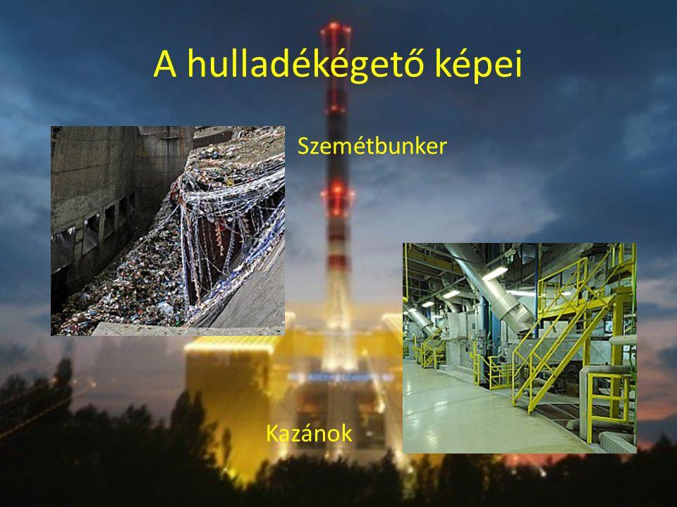 A hulladékégető képei Szemétbunker Kazánok