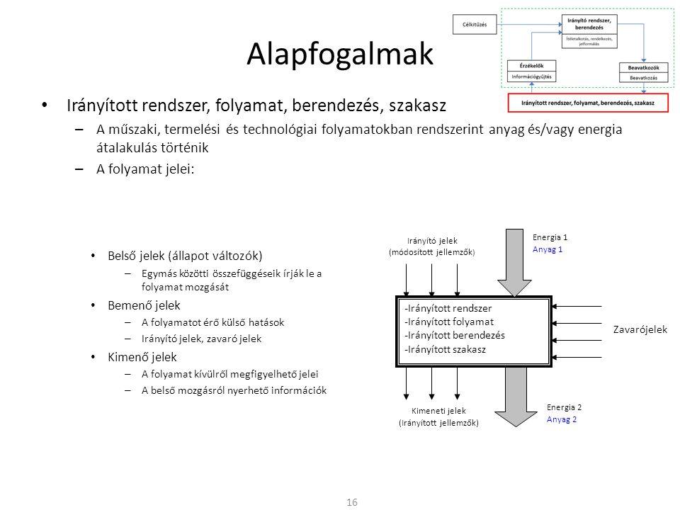 Alapfogalmak Irányított rendszer, folyamat, berendezés, szakasz