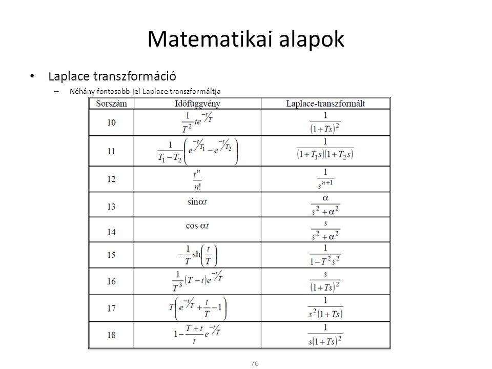 Matematikai alapok Laplace transzformáció