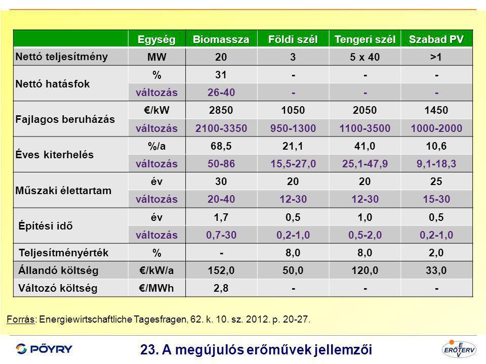 23. A megújulós erőművek jellemzői