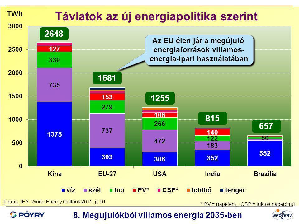 Távlatok az új energiapolitika szerint