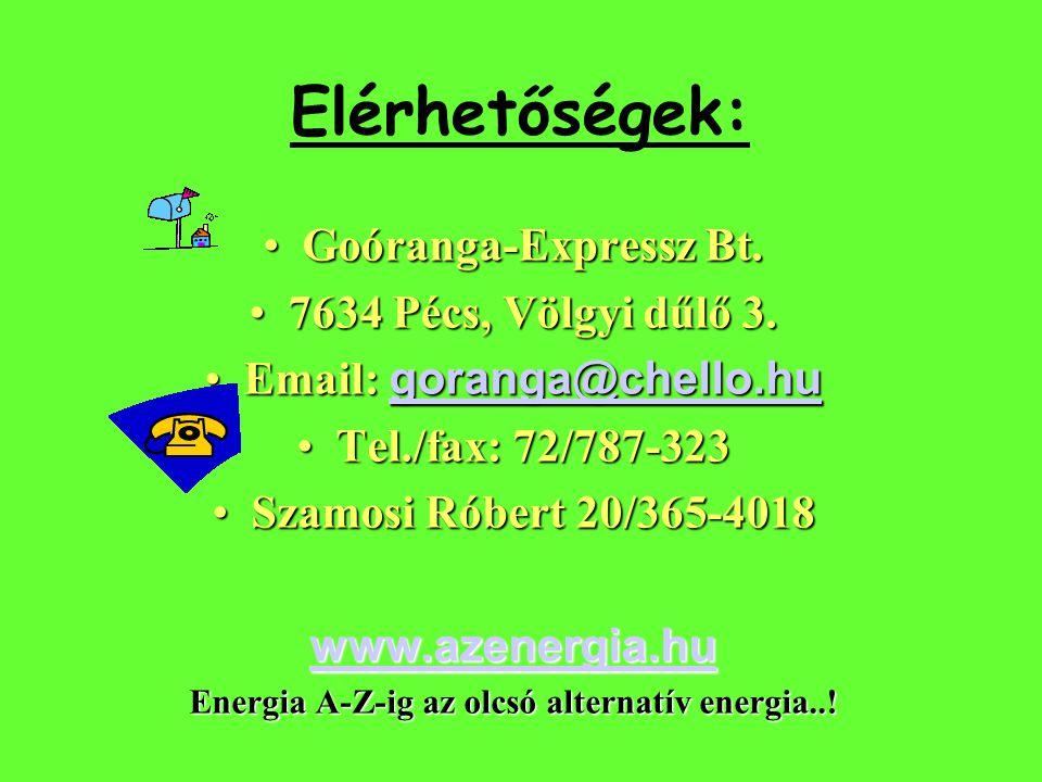 Energia A-Z-ig az olcsó alternatív energia..!
