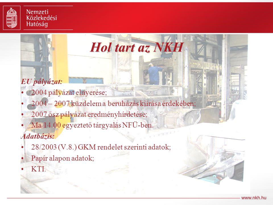 Hol tart az NKH EU pályázat: 2004 pályázat elnyerése;