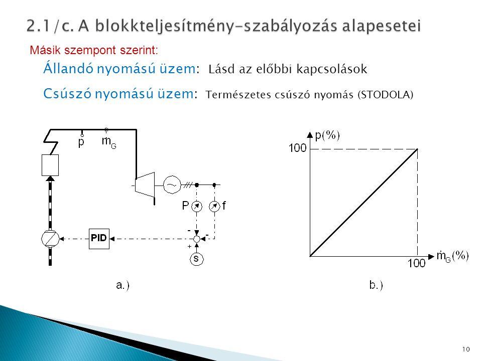 2.1/c. A blokkteljesítmény-szabályozás alapesetei