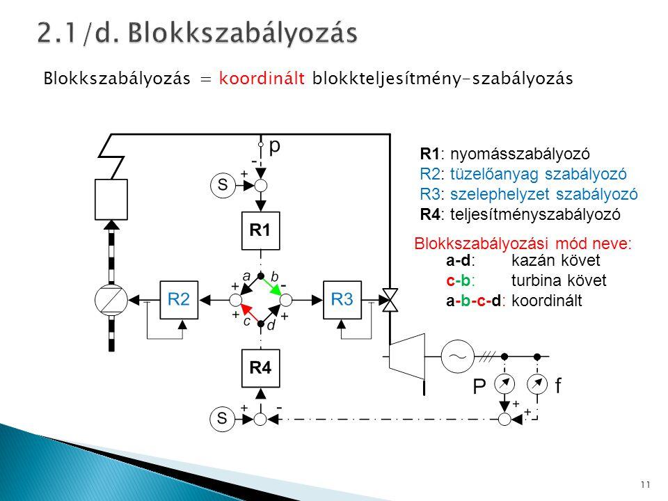 2.1/d. Blokkszabályozás Blokkszabályozás = koordinált blokkteljesítmény-szabályozás. R1: nyomásszabályozó.