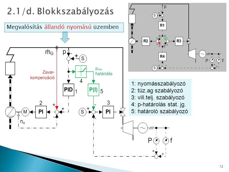 2.1/d. Blokkszabályozás Megvalósítás állandó nyomású üzemben