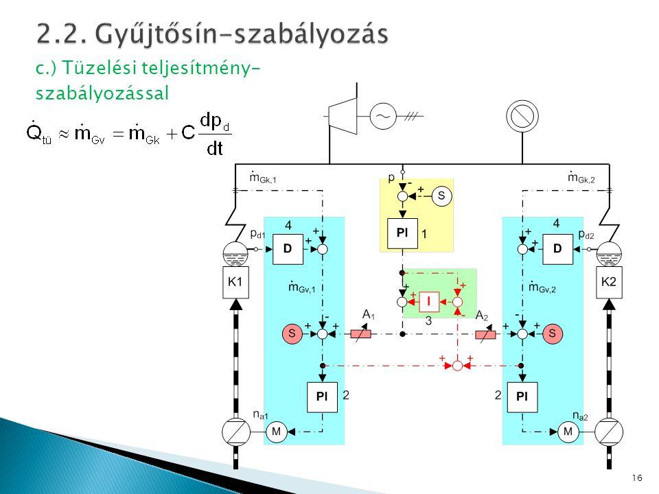 2.2. Gyűjtősín-szabályozás