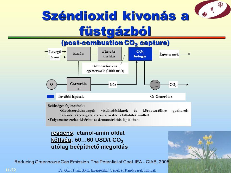 Széndioxid kivonás a füstgázból (post-combustion CO2 capture)