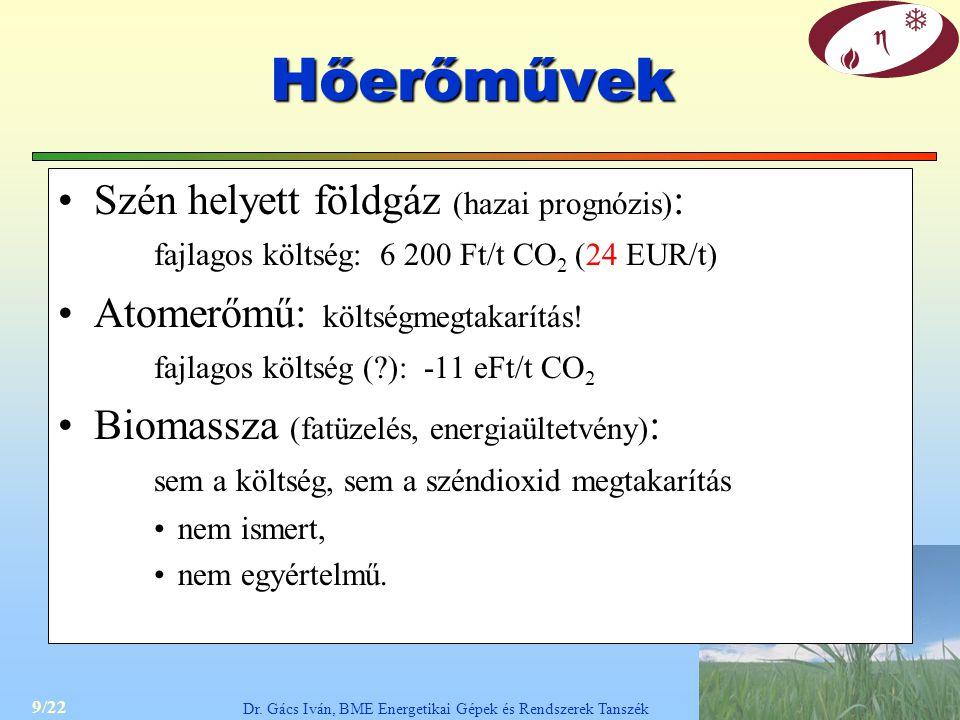 Dr. Gács Iván, BME Energetikai Gépek és Rendszerek Tanszék
